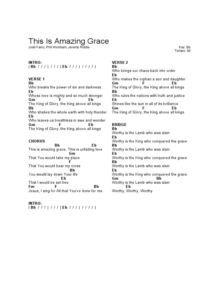 Fancy This Is Amazing Grace Chords Crest Beginner Guitar Piano