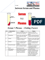 Difference Between Serum and Plasma PDF