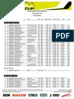 Result Finals - iXS EDC #2 Kranjska Gora 2018