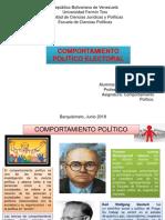 Comportamiento Político