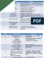CALENDARIO ACTIVIDADES OPTATIVA AUTO II.pdf