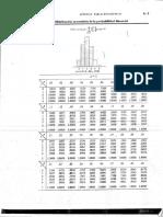 Tablas%2520Estadisticas%5b1%5d.pdf