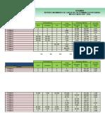 DATOS de carga puerto salaverry 2013-2014