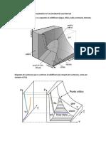 Diagramas PVT