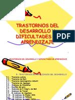 8.TRASTORNOS.GENERALIZADOS.DESARROLLO- sd de turner psicobiologia.ppt