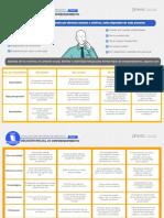 Evaluacion de Ideas de Negocio Nivel 1 Leccion 1 Infografia 1