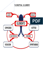 Mapa Conceptual Elemento