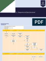 alvarez ochoa diagrama de flujo funcional.pptx