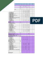 Planilla de Metrado- Estructuras