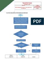 PROCEDIMIENTOS DEL SISTEMA DE CALIDAD - PROCEDIMIENTO PARA LA REVISION DE CONTRATO 2.pdf