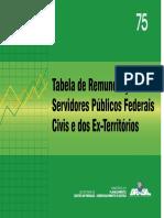 180517 Tabela de Remuneracao 75 Marco2018