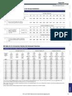 pg081_T32-13 & 14 Correction Factors.pdf