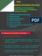 528714747.COMPONENTES DEL EQUIPO DE PERFORACION (1).pdf