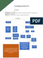 kennisportfolio h4