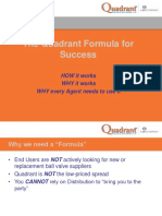 The Quadrant Formula for Success