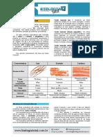 MATERIAL_20130615204459TeoriaMuscularNervoso.pdf
