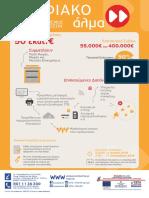 Ψηφιακό Άλμα - Επιδότηση 50% για δαπάνες ΤΠΕ για όλες τις επιχειρήσεις - Infographic