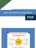OT Sistema Territorial