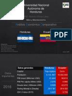 Pib Honduras Ecuador Año 2016