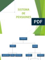 Sistema de Pensiones 2018