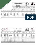 results-sheets-may-2018