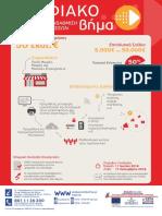 Ψηφιακό Βήμα - Infographic - Επιδότηση 50% για δαπάνες ΤΠΕ για όλες τις επιχειρήσεις