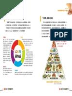 全营养健康手册2