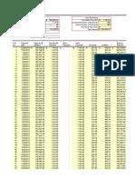 WMB Loan Amortisation Calculator