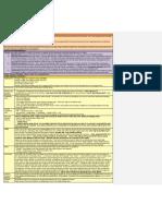 Periop Instructions BA101416