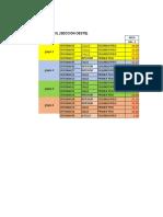 Propuesta de Distribución de Oficinas Kil Oeste v2
