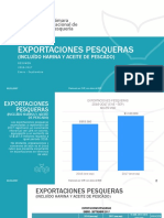 Exportaciones Pesqueras Enero Septiembre 2017