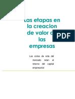 Creacion Valor en Empresas