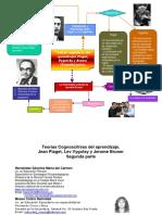 38657582-Piaget-Vigotsky-Bruner.pdf