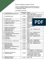 Especialidades y Subespecialidades Año 2018