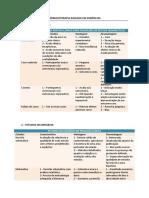 FARMACOTERAPIA BASEADA EM EVIDÊNCIAS.docx