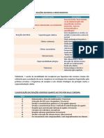 REAÇÕES ADVERSAS A MEDICAMENTOS.docx