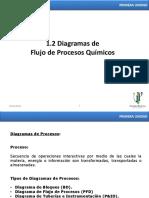 Diagramas de Procesos A