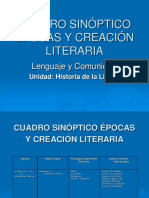 Cuadro Sinoptico Epocas Literarias en Ppt