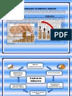 Analisis de Inflacion y Deflacion