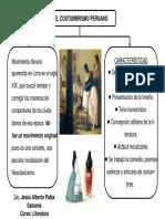 7-Cix-Paiba-Literatura-CostumbrismoPeruano (1).pdf