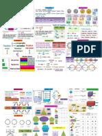 Nota Padat Matematik Tahun-6 UPSR.pdf