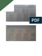 Energías de disociación (1).pdf