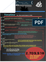 the war infographic