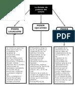 27317402-Mapa-conceptual-de-los-poderes-del-estado.doc