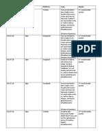 Planning Social Media Posts Draft 1