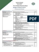 Budget of Work EsP5