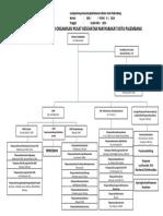 8. Struktur Organisasi.docx