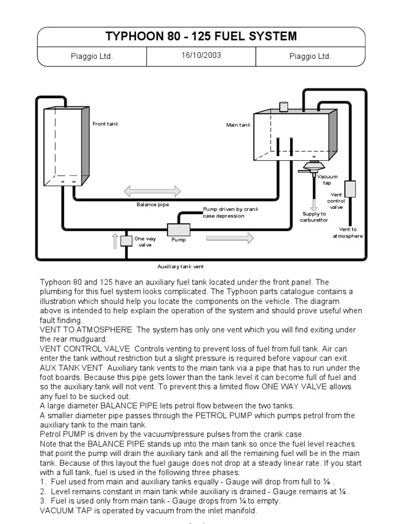 C00cf3 Tank Scooter Wiring Diagram For Wiring Resources