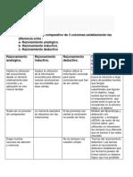 tarea6 procesos cognocitivos
