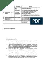 Esquema Resumen Metodologia Proyeccion Demográfica